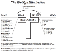 the gospel of peter pdf